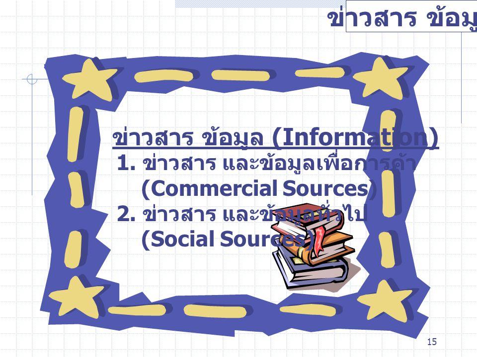 15 ข่าวสาร ข้อมูล ข่าวสาร ข้อมูล (Information) 1. ข่าวสาร และข้อมูลเพื่อการค้า (Commercial Sources) 2. ข่าวสาร และข้อมูลทั่วไป (Social Sources)
