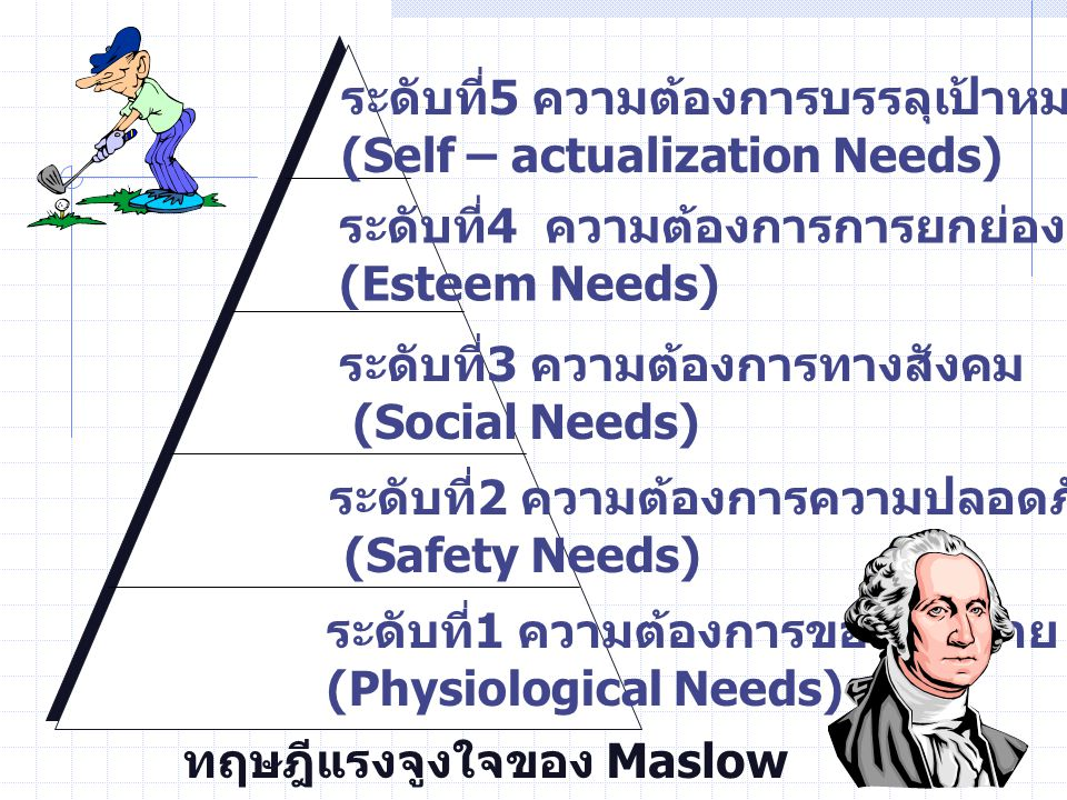 9 ระดับที่ 1 ความต้องการของร่างกาย (Physiological Needs) ระดับที่ 2 ความต้องการความปลอดภัย และมั่นคง (Safety Needs) ระดับที่ 3 ความต้องการทางสังคม (So