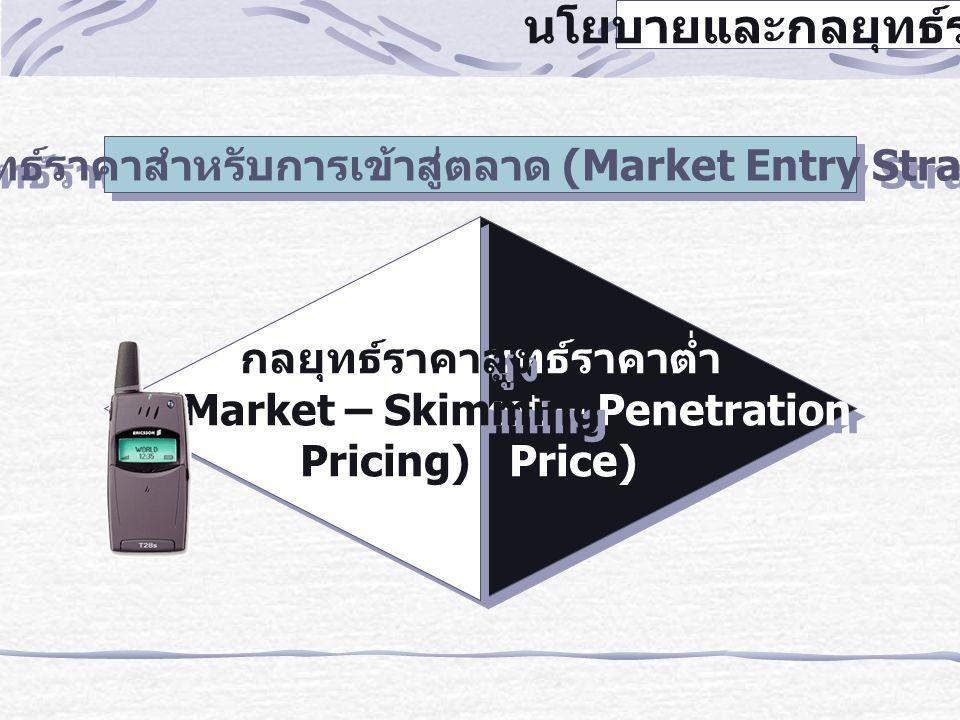 นโยบายและกลยุทธ์ราคา 2. กลยุทธ์ราคาสำหรับการเข้าสู่ตลาด (Market Entry Strategies) กลยุทธ์ราคาต่ำ (Market – Penetration Price) กลยุทธ์ราคาต่ำ (Market –