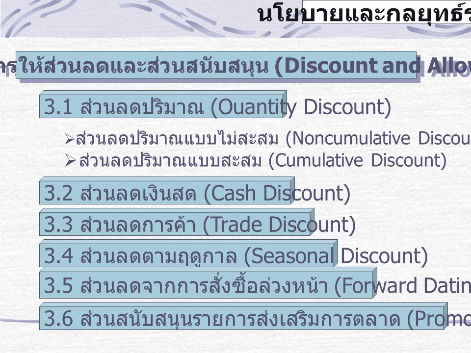 นโยบายและกลยุทธ์ราคา 3. กลยุทธ์การให้ส่วนลดและส่วนสนับสนุน (Discount and Allowances 3.1 ส่วนลดปริมาณ (Ouantity Discount)  ส่วนลดปริมาณแบบไม่สะสม (Non
