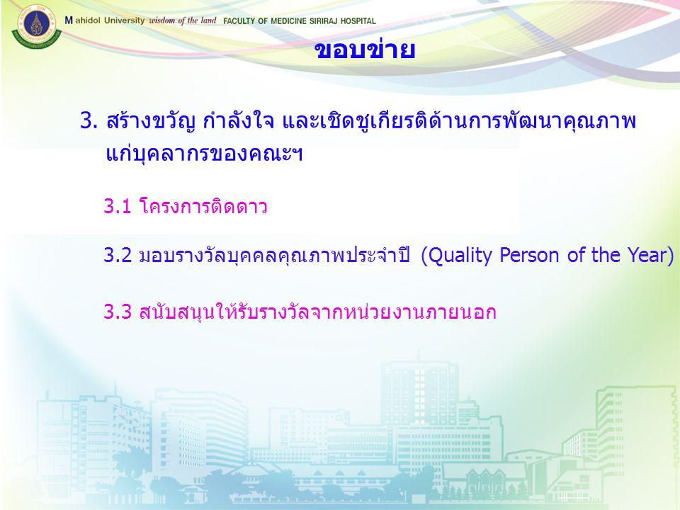 3. สร้างขวัญ กำลังใจ และเชิดชูเกียรติด้านการพัฒนาคุณภาพ แก่บุคลากรของคณะฯ ขอบข่าย 3.1 โครงการติดดาว 3.2 มอบรางวัลบุคคลคุณภาพประจำปี (Quality Person of