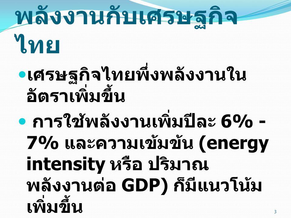 พลังงานกับเศรษฐกิจ ไทย เศรษฐกิจไทยพึ่งพลังงานใน อัตราเพิ่มขึ้น การใช้พลังงานเพิ่มปีละ 6% - 7% และความเข้มข้น (energy intensity หรือ ปริมาณ พลังงานต่อ