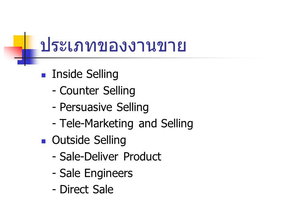 ประเภทของงานขาย Inside Selling - Counter Selling - Persuasive Selling - Tele-Marketing and Selling Outside Selling - Sale-Deliver Product - Sale Engineers - Direct Sale