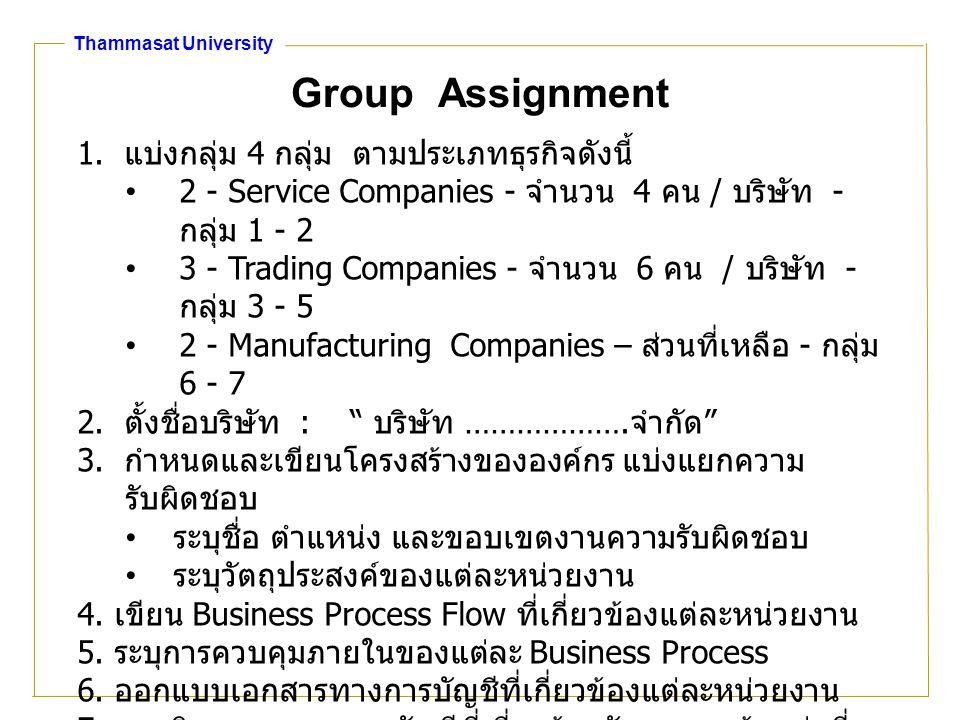 Thammasat University Group Assignment 1. แบ่งกลุ่ม 4 กลุ่ม ตามประเภทธุรกิจดังนี้ 2 - Service Companies - จำนวน 4 คน / บริษัท - กลุ่ม 1 - 2 3 - Trading