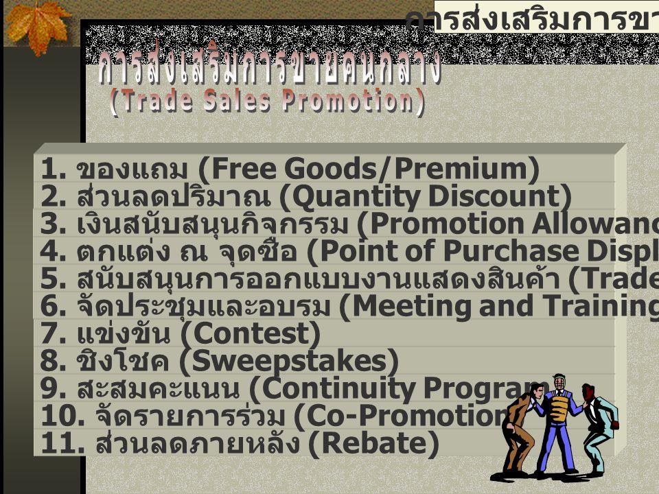 การส่งเสริมการขาย 1.แข่งขัน (Sales Contest) 2. ประชุมและอบรม (Meeting and Training Discount) 3.