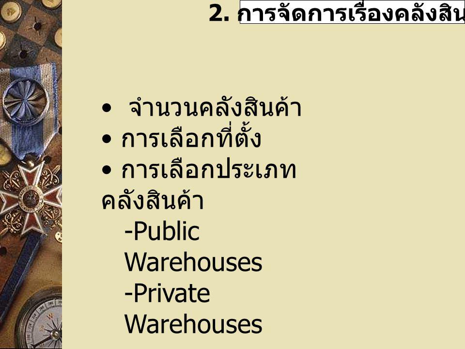 กิจกรรมหลักที่เกี่ยวข้องกับการกระจายผลิตภัณฑ์ทางกายภาพอื่นๆ 4. การดำเนินการด้านคำสั่งซื้อ (Order Processing) 5. การเคลื่อนย้ายสินค้า (Materials Handin