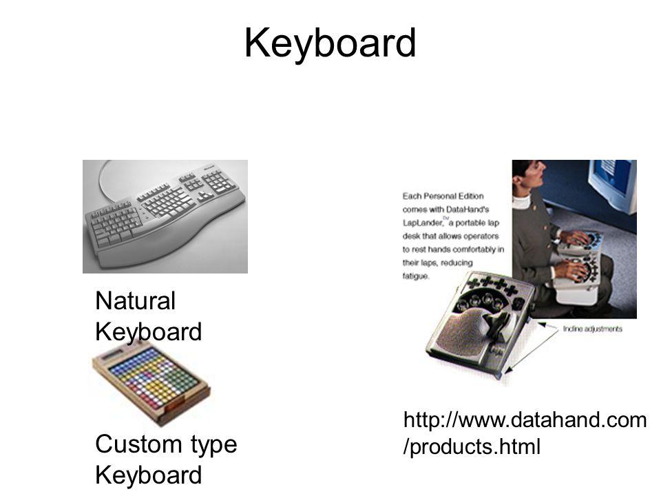 Keyboard http://www.datahand.com /products.html Custom type Keyboard Natural Keyboard