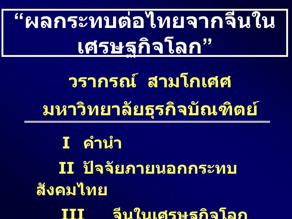 ผลกระทบต่อไทยจากจีนใน เศรษฐกิจโลก วรากรณ์ สามโกเศศ มหาวิทยาลัยธุรกิจบัณฑิตย์ I คำนำ II ปัจจัยภายนอกกระทบ สังคมไทย III จีนในเศรษฐกิจโลก