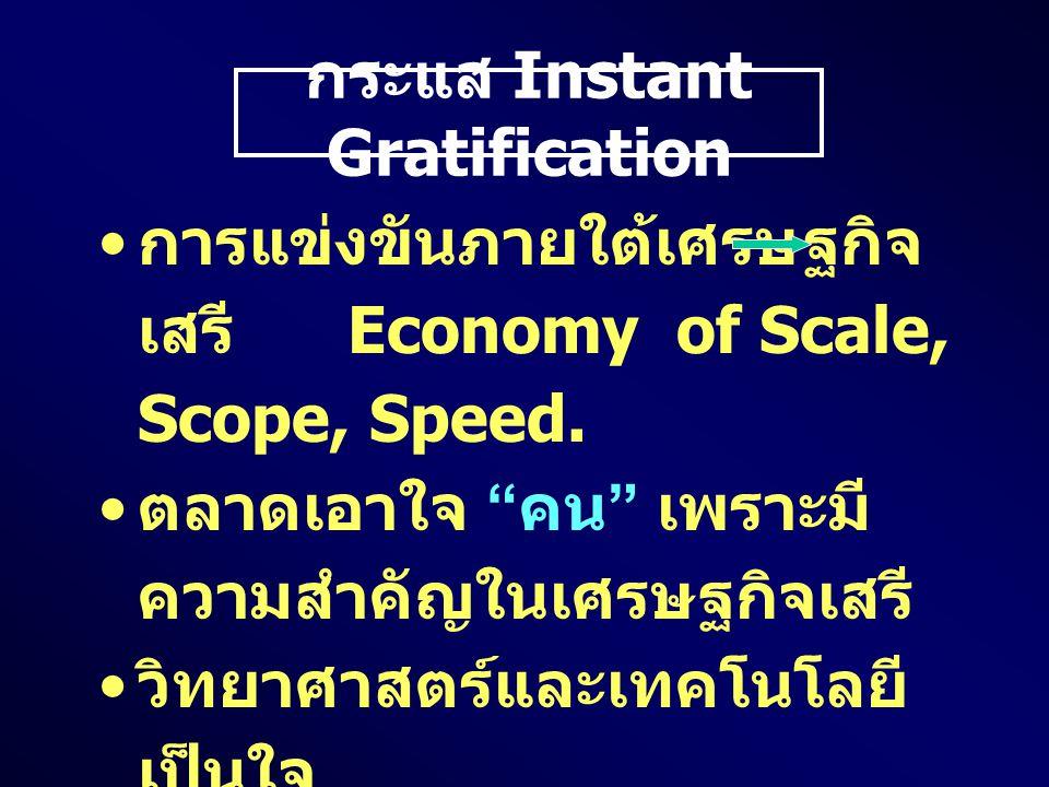 กระแส Instant Gratification การแข่งขันภายใต้เศรษฐกิจ เสรี Economy of Scale, Scope, Speed.
