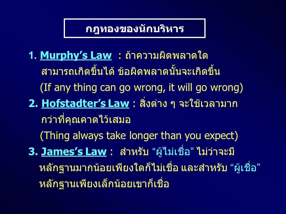กฎทองของนักบริหาร 1. Murphy's Law : ถ้าความผิดพลาดใด สามารถเกิดขึ้นได้ ข้อผิดพลาดนั้นจะเกิดขึ้น (If any thing can go wrong, it will go wrong) 2. Hofst