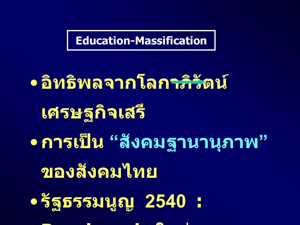 Education-Massification อิทธิพลจากโลกาภิวัตน์ เศรษฐกิจเสรี การเป็น สังคมฐานานุภาพ ของสังคมไทย รัฐธรรมนูญ 2540 : Benchmark ใหม่ กองทุนกู้ยืมเพื่อการศึกษา