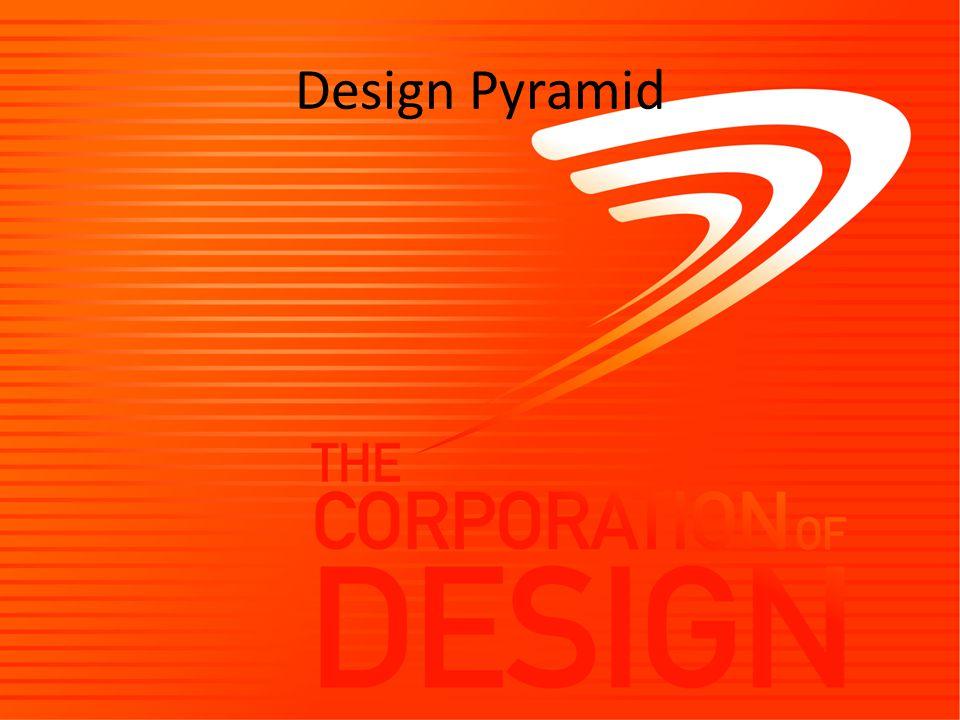 Design Pyramid