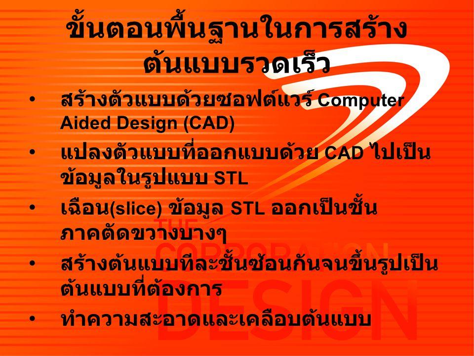 ขั้นตอนพื้นฐานในการสร้าง ต้นแบบรวดเร็ว สร้างตัวแบบด้วยซอฟต์แวร์ Computer Aided Design (CAD) แปลงตัวแบบที่ออกแบบด้วย CAD ไปเป็น ข้อมูลในรูปแบบ STL เฉือน (slice) ข้อมูล STL ออกเป็นชั้น ภาคตัดขวางบางๆ สร้างต้นแบบทีละชั้นซ้อนกันจนขึ้นรูปเป็น ต้นแบบที่ต้องการ ทำความสะอาดและเคลือบต้นแบบ