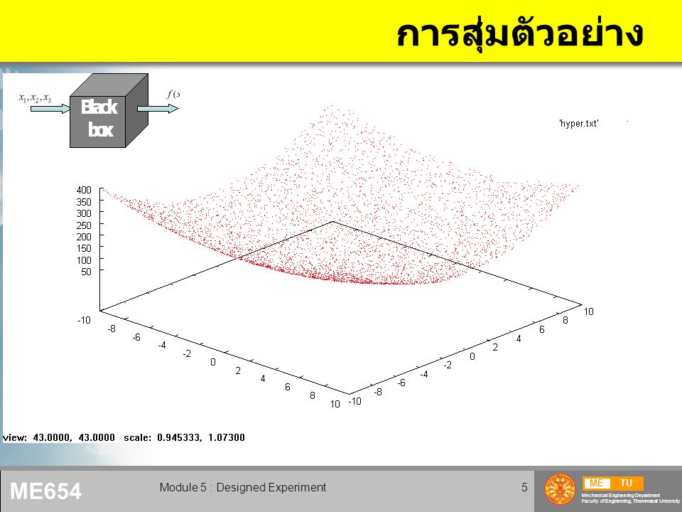 METU Mechanical Engineering Department Faculty of Engineering, Thammasat University ME654 Module 5 : Designed Experiment16 ตัวอย่าง 5.2 (3) ฟังก์ชั่นตอบสนองที่เหมาะสม เลือกจุดที่มีกำลังสูงสุด 18 จุด มาฟิตสมการ