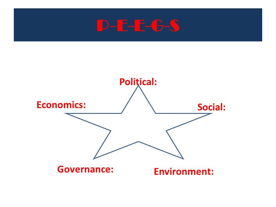 P-E-E-G-S Political: Economics: Environment: Governance: Social: