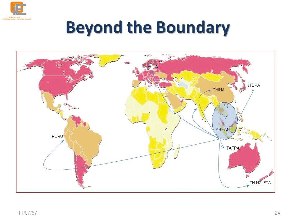 Beyond the Boundary 11/07/5724 ASEAN JTEPA TAFPA TH-NZ FTA EFTA PERU CHINA