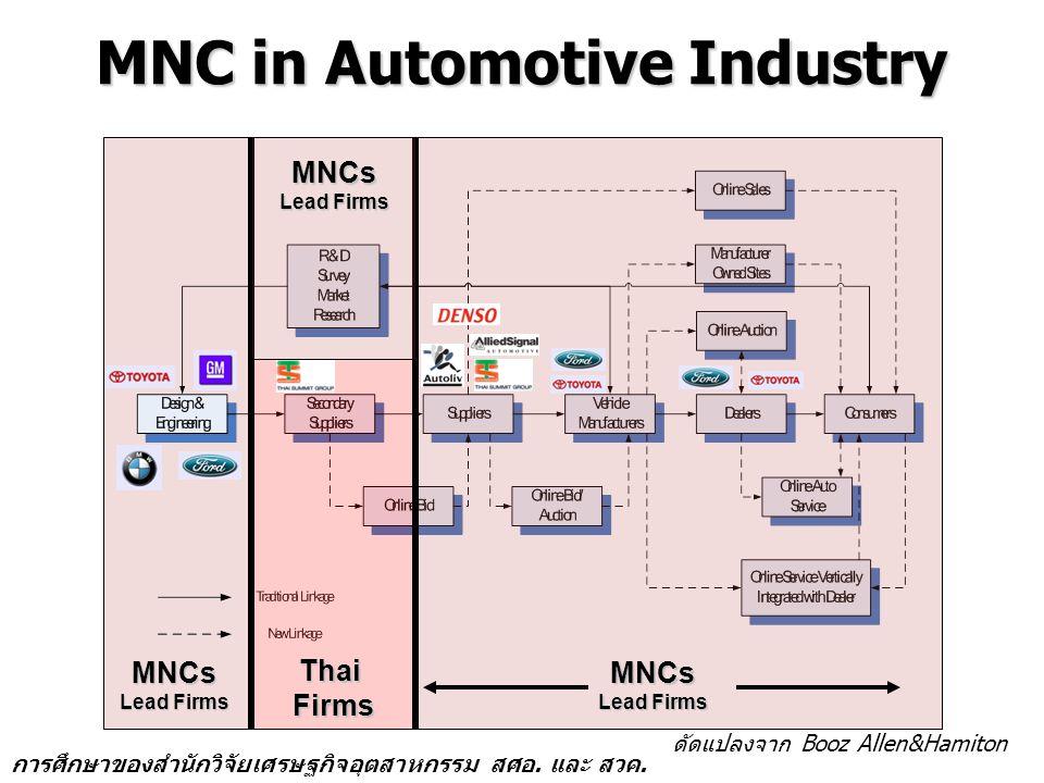 MNC in Automotive Industry ดัดแปลงจาก Booz Allen&Hamiton MNCs Lead Firms ThaiFirms MNCs MNCs การศึกษาของสำนักวิจัยเศรษฐกิจอุตสาหกรรม สศอ.