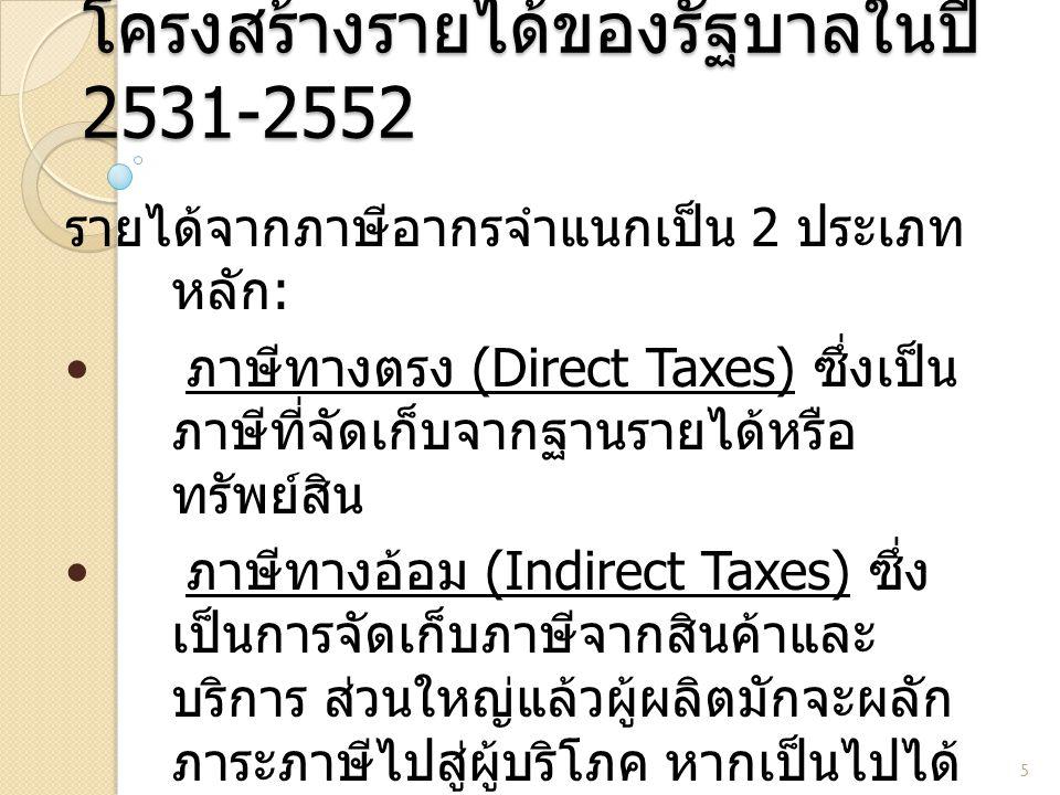 โครงสร้างรายได้ของรัฐบาลในปี 2531-2552 5 รายได้จากภาษีอากรจำแนกเป็น 2 ประเภท หลัก : ภาษีทางตรง (Direct Taxes) ซึ่งเป็น ภาษีที่จัดเก็บจากฐานรายได้หรือ