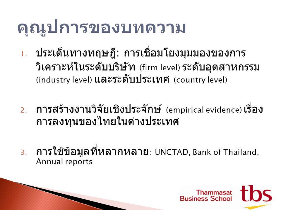 1. ประเด็นทางทฤษฎี : การเชื่อมโยงมุมมองของการ วิเคราะห์ในระดับบริษัท (firm level) ระดับอุตสาหกรรม (industry level) และระดับประเทศ (country level) 2. ก