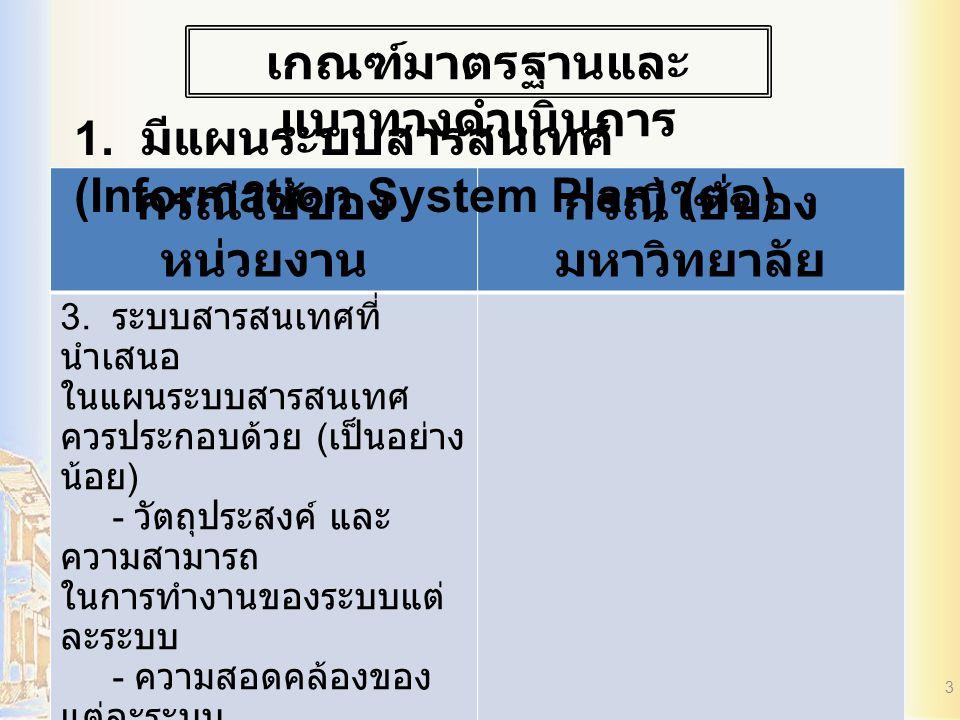 4 กรณีใช้ของ หน่วยงาน กรณีใช้ของ มหาวิทยาลัย 3.