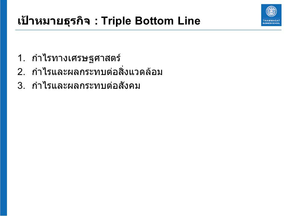 เป้าหมายธุรกิจ : Triple Bottom Line 1. กำไรทางเศรษฐศาสตร์ 2. กำไรและผลกระทบต่อสิ่งแวดล้อม 3. กำไรและผลกระทบต่อสังคม