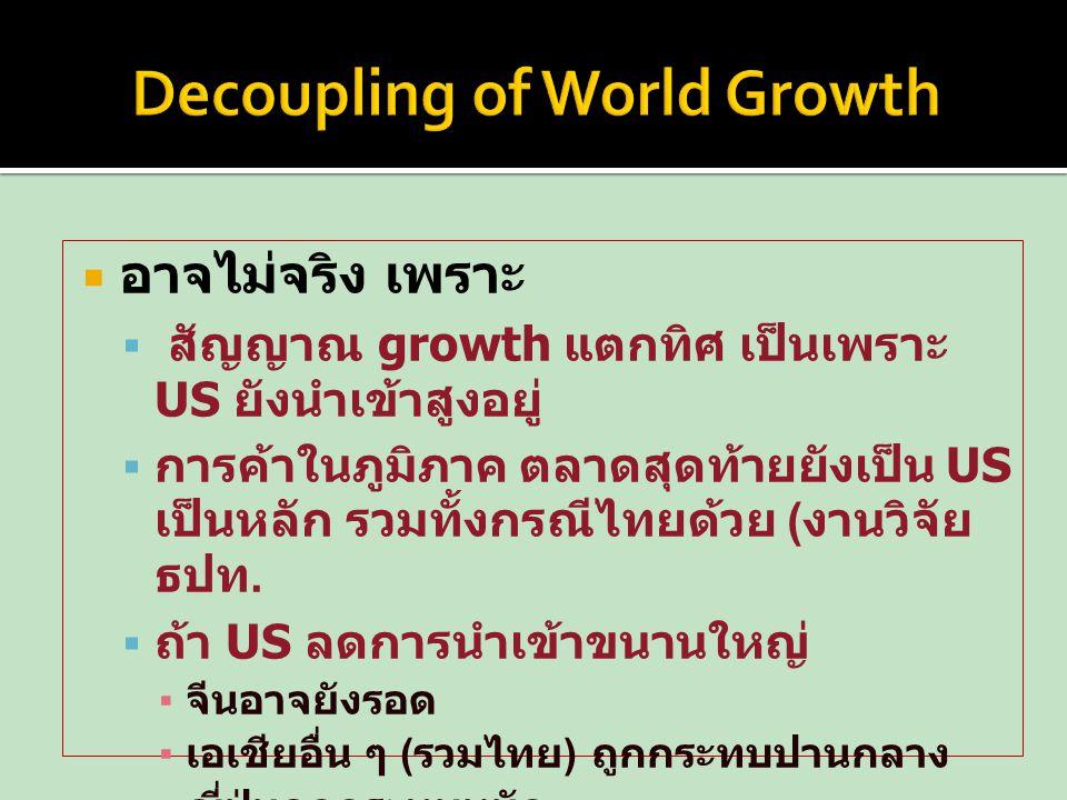  อาจไม่จริง เพราะ  สัญญาณ growth แตกทิศ เป็นเพราะ US ยังนำเข้าสูงอยู่  การค้าในภูมิภาค ตลาดสุดท้ายยังเป็น US เป็นหลัก รวมทั้งกรณีไทยด้วย ( งานวิจัย