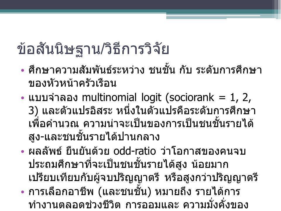 ข้อสันนิษฐาน / วิธีการวิจัย ศึกษาความสัมพันธ์ระหว่าง ชนชั้น กับ ระดับการศึกษา ของหัวหน้าครัวเรือน แบบจำลอง multinomial logit (sociorank = 1, 2, 3) และ