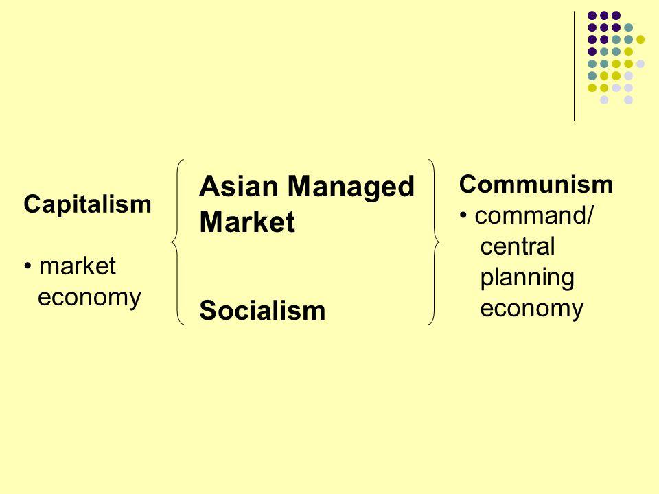 Capitalism market economy Asian Managed Market Socialism Communism command/ central planning economy