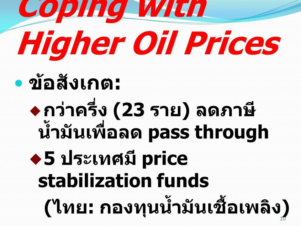 Coping with Higher Oil Prices ข้อสังเกต :  กว่าครึ่ง (23 ราย ) ลดภาษี น้ำมันเพื่อลด pass through  5 ประเทศมี price stabilization funds ( ไทย : กองทุนน้ำมันเชื้อเพลิง ) 10