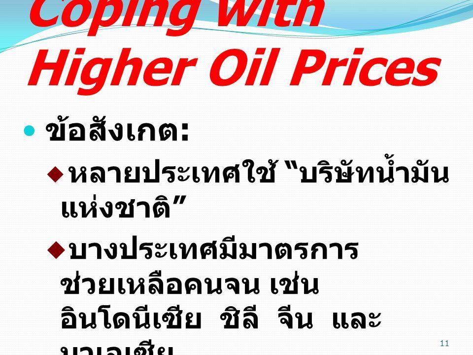 Coping with Higher Oil Prices ข้อสังเกต :  หลายประเทศใช้ บริษัทน้ำมัน แห่งชาติ  บางประเทศมีมาตรการ ช่วยเหลือคนจน เช่น อินโดนีเซีย ชิลี จีน และ มาเลเซีย 11