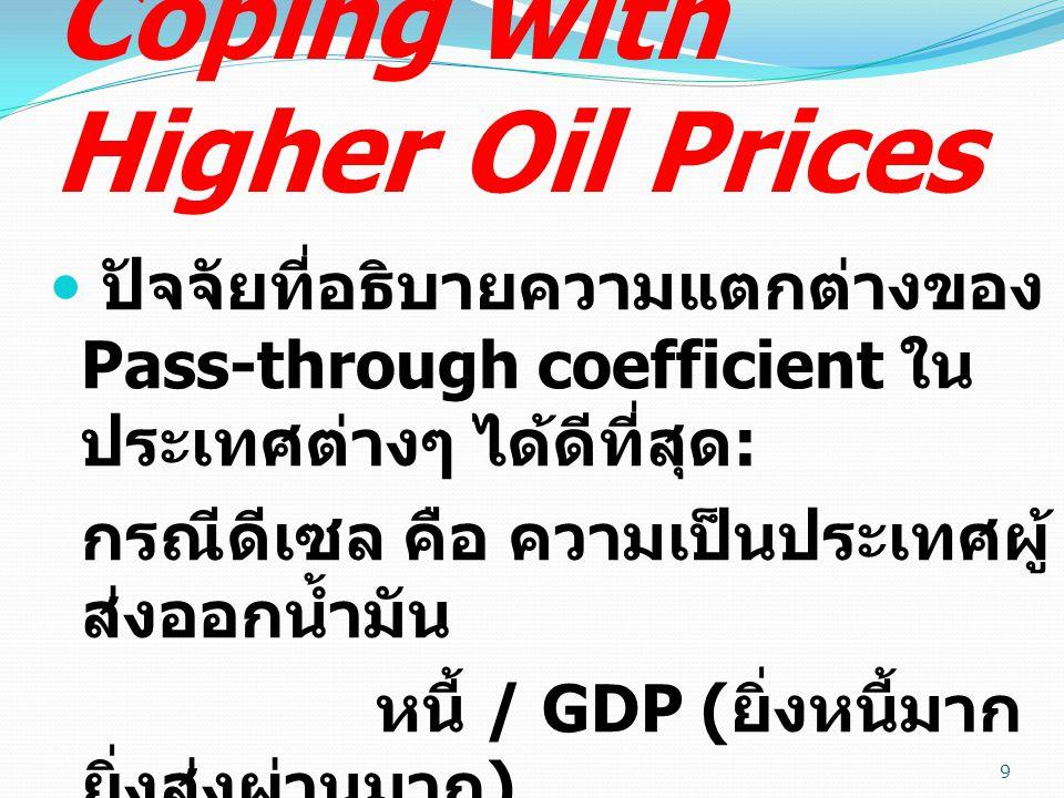 Coping with Higher Oil Prices ปัจจัยที่อธิบายความแตกต่างของ Pass-through coefficient ใน ประเทศต่างๆ ได้ดีที่สุด : กรณีดีเซล คือ ความเป็นประเทศผู้ ส่งออกน้ำมัน หนี้ / GDP ( ยิ่งหนี้มาก ยิ่งส่งผ่านมาก ) terms of trade ( ยิ่ง ราคาส่งออกสูง ยิ่งส่งผ่าน มาก ) 9