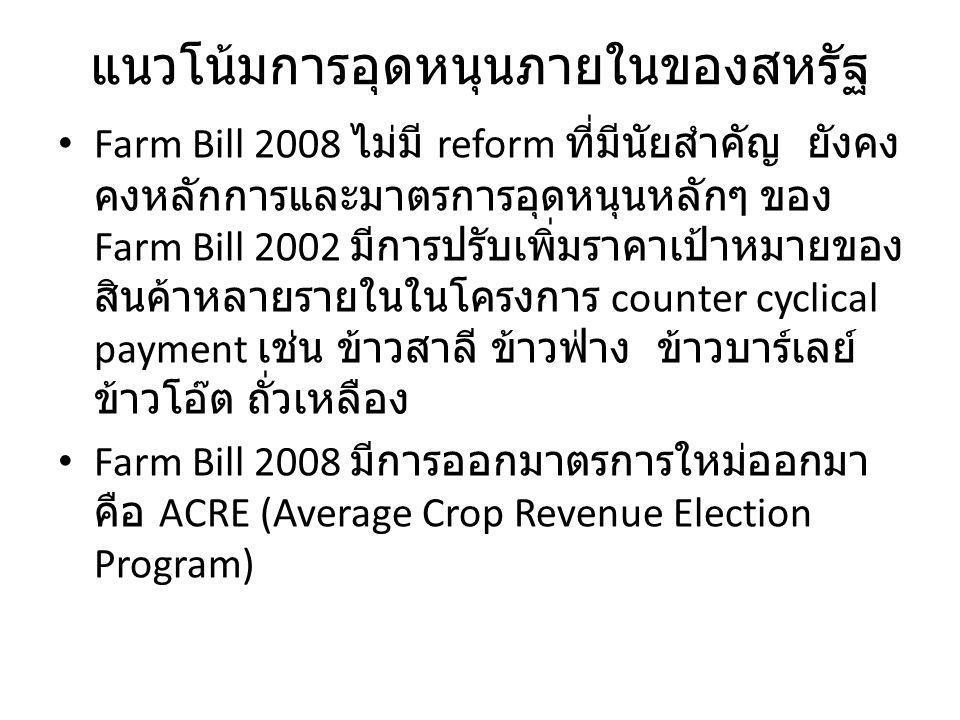 แนวโน้มการอุดหนุนภายในของสหรัฐ Farm Bill 2008 ไม่มี reform ที่มีนัยสำคัญ ยังคง คงหลักการและมาตรการอุดหนุนหลักๆ ของ Farm Bill 2002 มีการปรับเพิ่มราคาเป