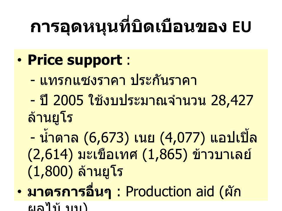 การอุดหนุนที่บิดเบือนของ EU Price support : - แทรกแซงราคา ประกันราคา - ปี 2005 ใช้งบประมาณจำนวน 28,427 ล้านยูโร - น้ำตาล (6,673) เนย (4,077) แอปเปิ้ล