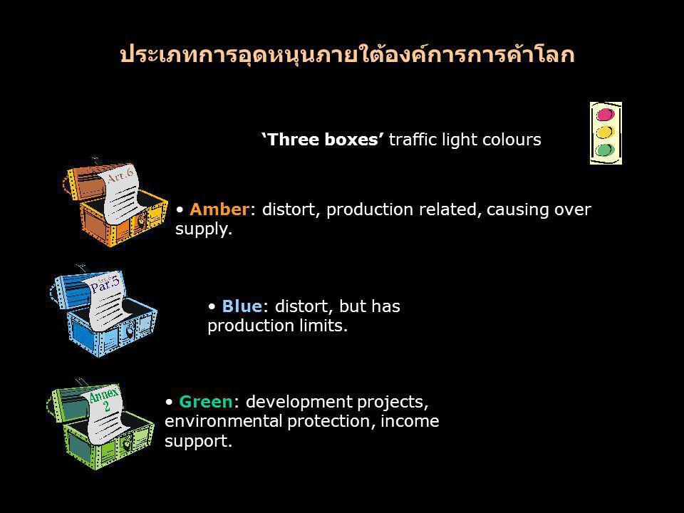 ประเภทการอุดหนุนภายใต้องค์การการค้าโลก 'Three boxes' traffic light colours Amber: distort, production related, causing over supply. Blue: distort, but