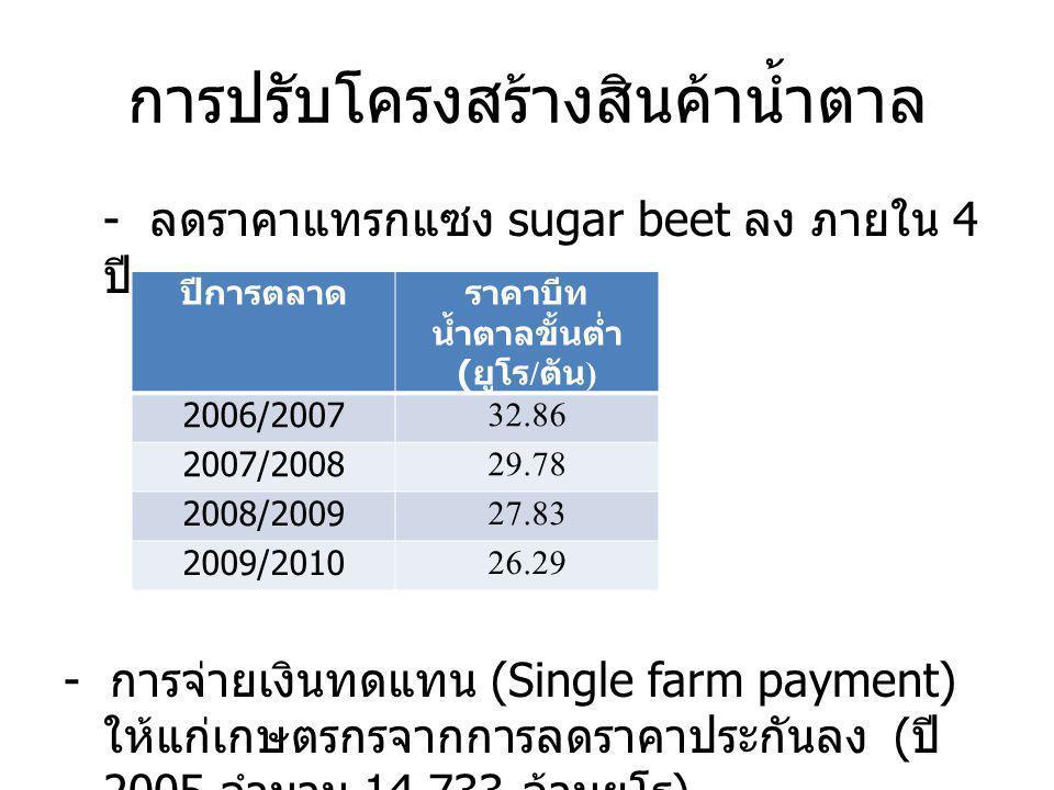 การปรับโครงสร้างสินค้าน้ำตาล - ลดราคาแทรกแซง sugar beet ลง ภายใน 4 ปี - การจ่ายเงินทดแทน (Single farm payment) ให้แก่เกษตรกรจากการลดราคาประกันลง ( ปี