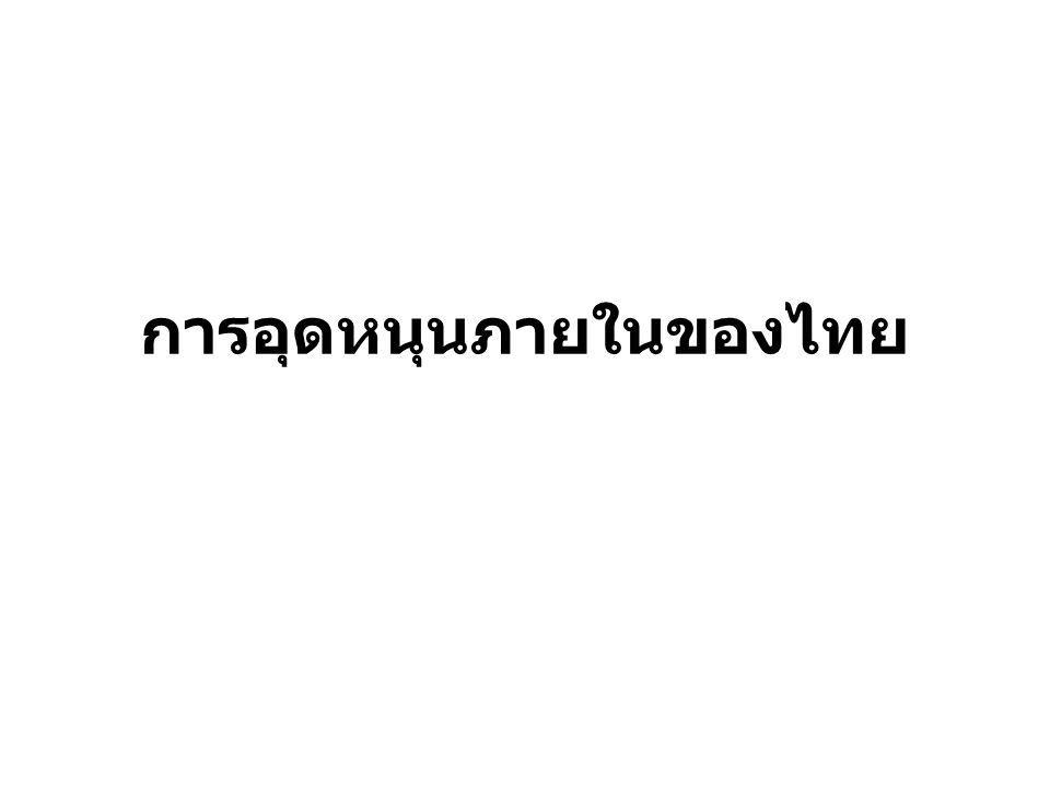 การอุดหนุนภายในของไทย