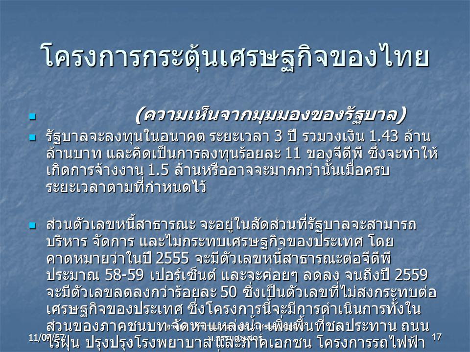 11/07/57 อารยะ ปรีชาเมตตา คณะเศรษฐศาสตร์ ม.