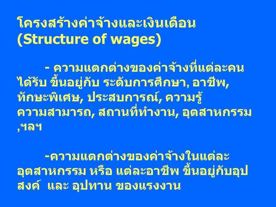 โครงสร้างค่าจ้างและเงินเดือน (Structure of wages) - ความแตกต่างของค่าจ้างที่แต่ละคน ได้รับ ขึ้นอยู่กับ ระดับการศึกษา, อาชีพ, ทักษะพิเศษ, ประสบการณ์, ค