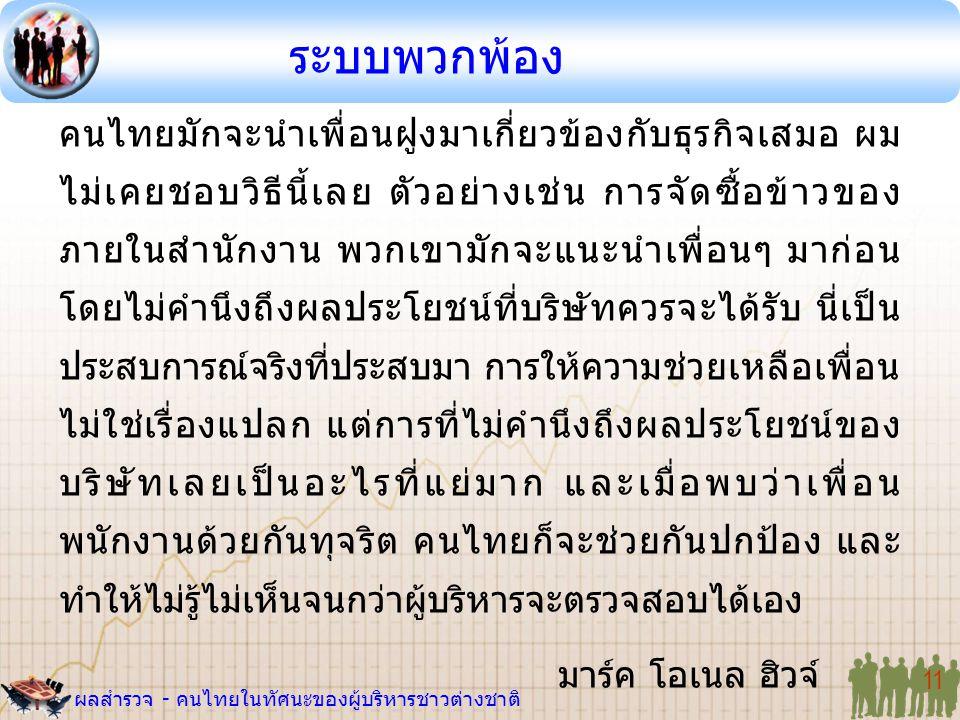 ผลสำรวจ - คนไทยในทัศนะของผู้บริหารชาวต่างชาติ 11 คนไทยมักจะนำเพื่อนฝูงมาเกี่ยวข้องกับธุรกิจเสมอ ผม ไม่เคยชอบวิธีนี้เลย ตัวอย่างเช่น การจัดซื้อข้าวของ