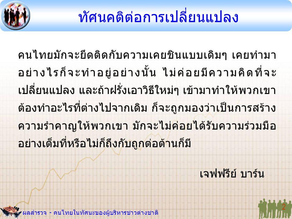 ผลสำรวจ - คนไทยในทัศนะของผู้บริหารชาวต่างชาติ 2 คนไทยมักจะยึดติดกับความเคยชินแบบเดิมๆ เคยทำมา อย่างไรก็จะทำอยู่อย่างนั้น ไม่ค่อยมีความคิดที่จะ เปลี่ยน