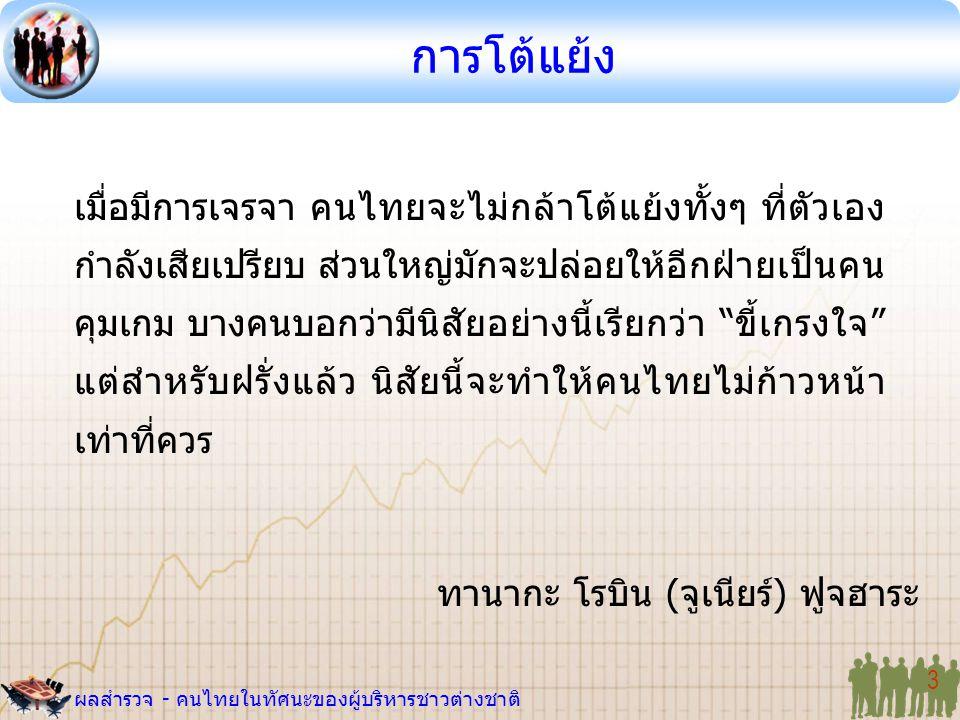 ผลสำรวจ - คนไทยในทัศนะของผู้บริหารชาวต่างชาติ 3 เมื่อมีการเจรจา คนไทยจะไม่กล้าโต้แย้งทั้งๆ ที่ตัวเอง กำลังเสียเปรียบ ส่วนใหญ่มักจะปล่อยให้อีกฝ่ายเป็นค
