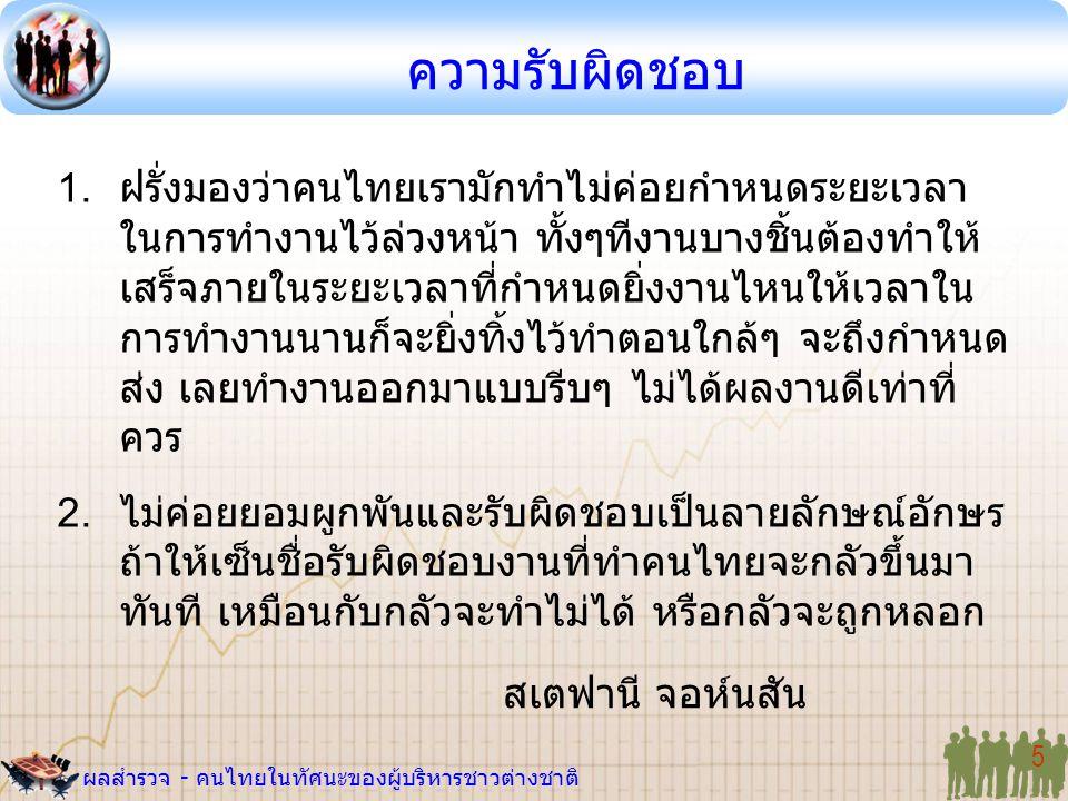 ผลสำรวจ - คนไทยในทัศนะของผู้บริหารชาวต่างชาติ 5 1. ฝรั่งมองว่าคนไทยเรามักทำไม่ค่อยกำหนดระยะเวลา ในการทำงานไว้ล่วงหน้า ทั้งๆทีงานบางชิ้นต้องทำให้ เสร็จ
