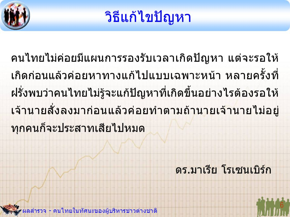 ผลสำรวจ - คนไทยในทัศนะของผู้บริหารชาวต่างชาติ 6 คนไทยไม่ค่อยมีแผนการรองรับเวลาเกิดปัญหา แต่จะรอให้ เกิดก่อนแล้วค่อยหาทางแก้ไปแบบเฉพาะหน้า หลายครั้งที่