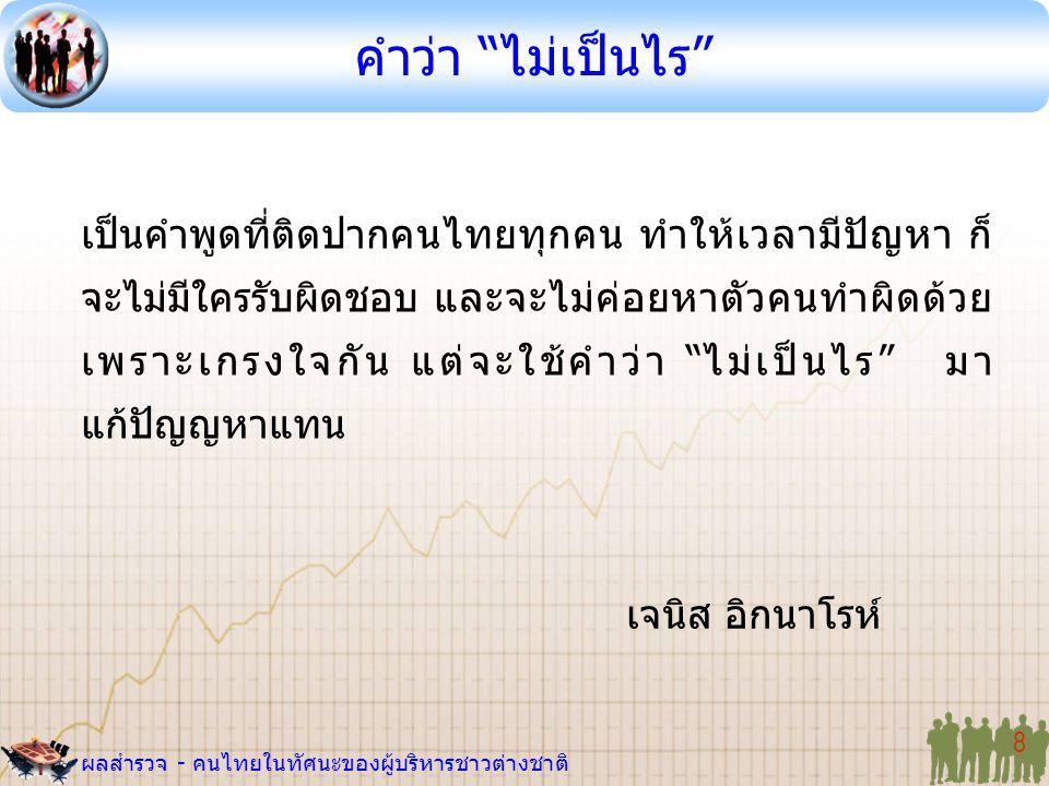ผลสำรวจ - คนไทยในทัศนะของผู้บริหารชาวต่างชาติ 8 เป็นคำพูดที่ติดปากคนไทยทุกคน ทำให้เวลามีปัญหา ก็ จะไม่มีใครรับผิดชอบ และจะไม่ค่อยหาตัวคนทำผิดด้วย เพรา