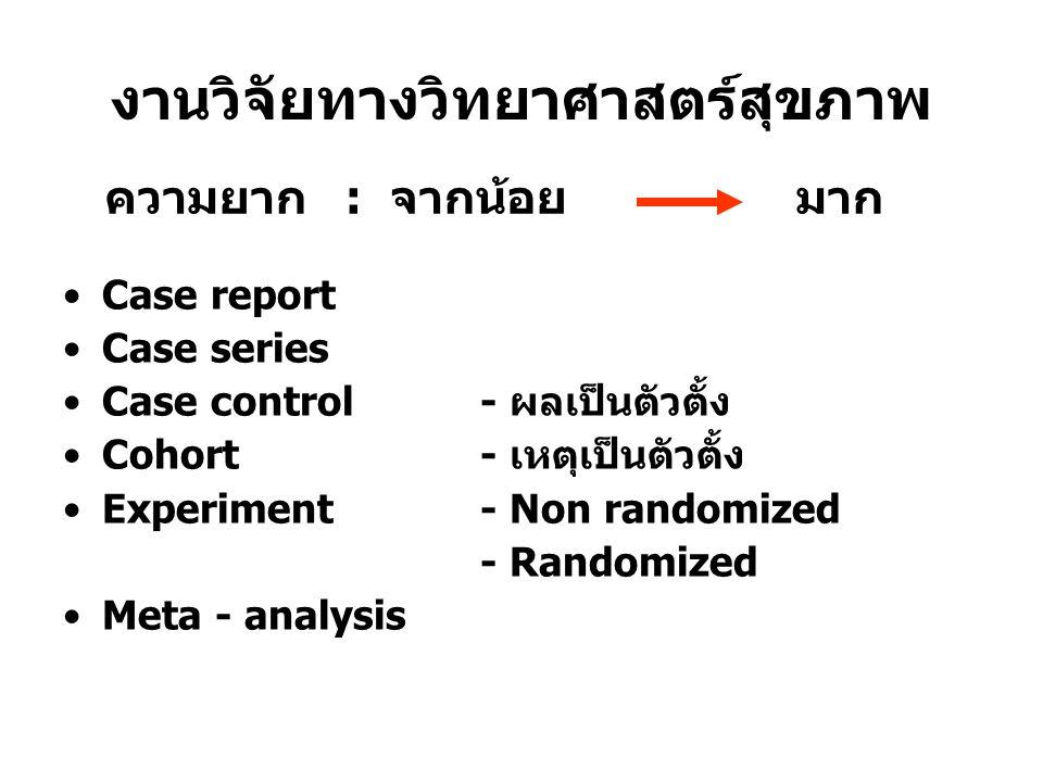 งานวิจัยทางวิทยาศาสตร์สุขภาพ Case report Case series Case control - ผลเป็นตัวตั้ง Cohort- เหตุเป็นตัวตั้ง Experiment - Non randomized - Randomized Met