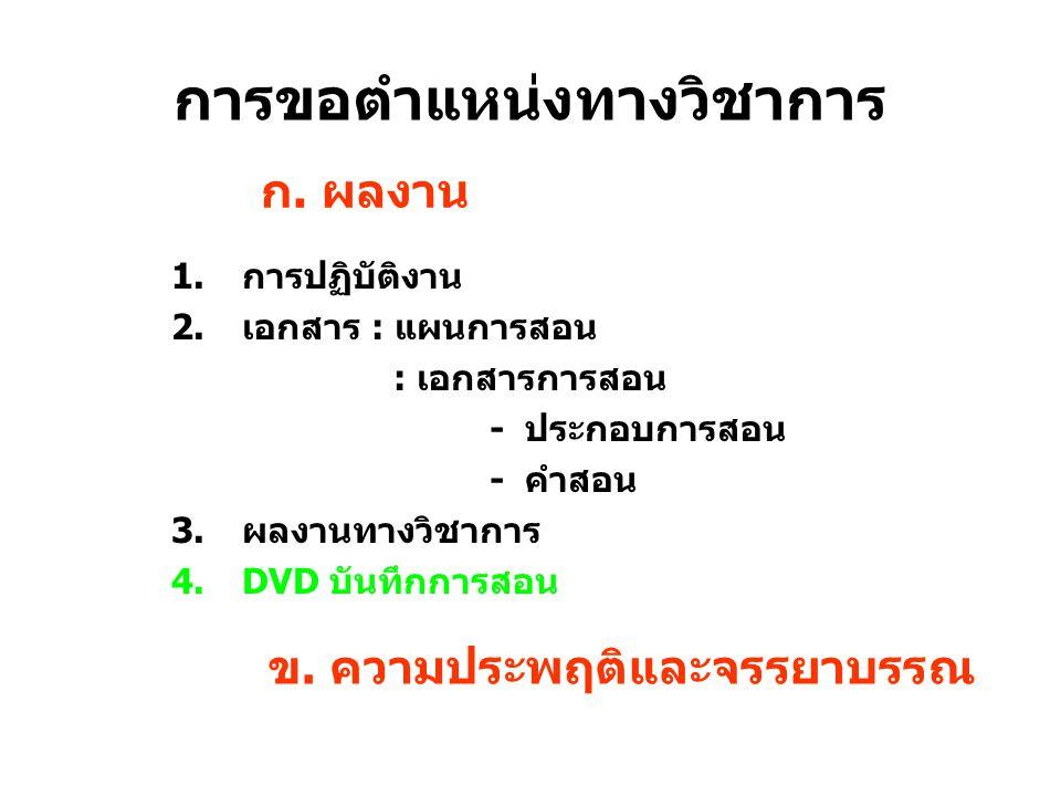 การขอตำแหน่งทางวิชาการ 1.การปฏิบัติงาน 2.เอกสาร : แผนการสอน : เอกสารการสอน - ประกอบการสอน - คำสอน 3.ผลงานทางวิชาการ 4.DVD บันทึกการสอน ก. ผลงาน ข. ควา