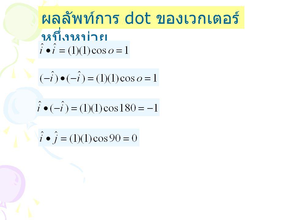 ผลลัพท์การ dot ของเวกเตอร์ หนึ่งหน่วย