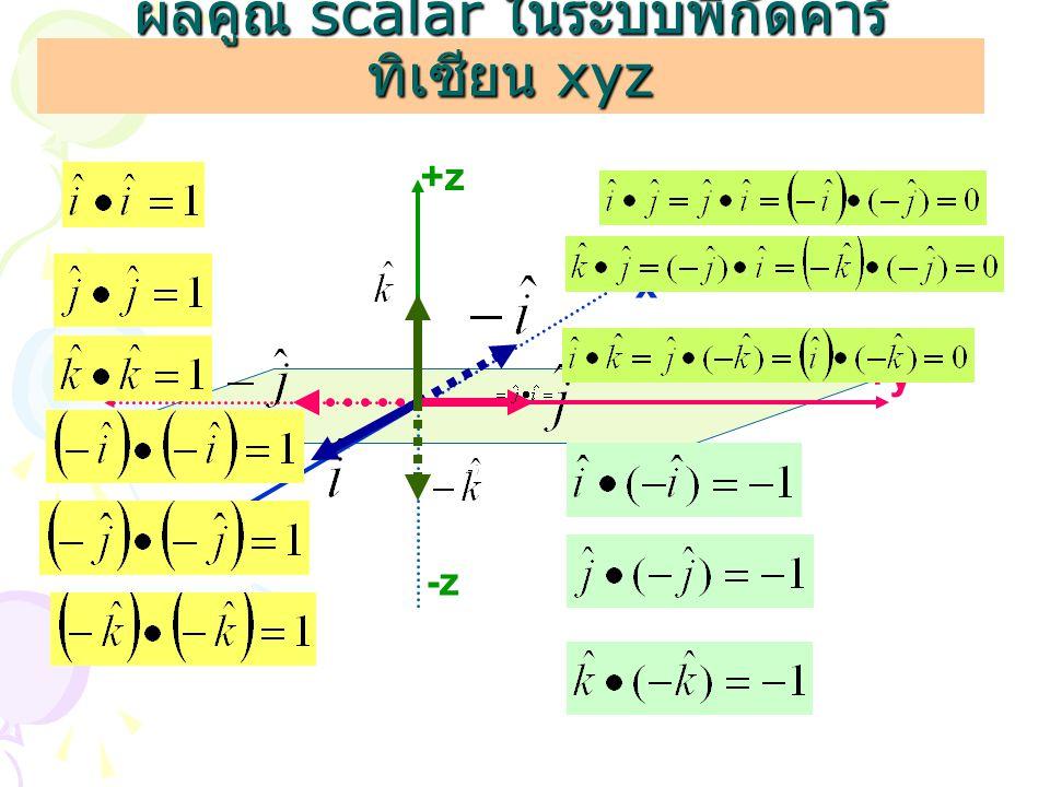 ผลคูณ scalar ในระบบพิกัดคาร์ ทิเซียน xyz +x -x +y -y +z -z