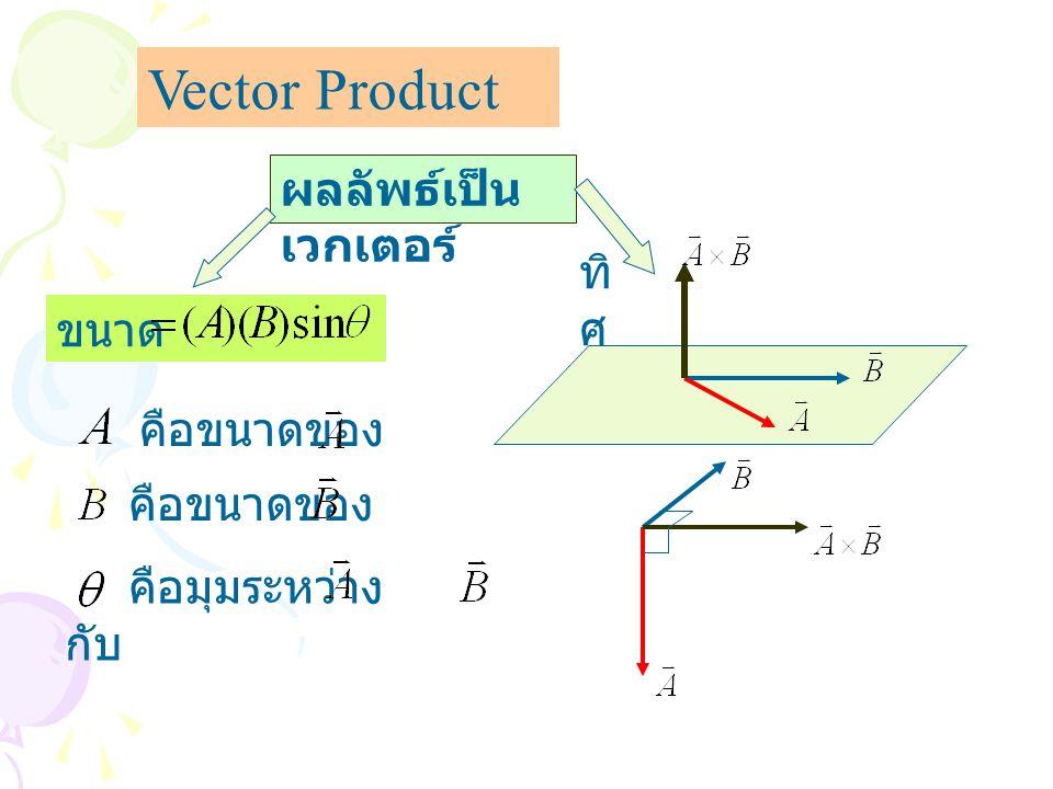 Vector Product ผลลัพธ์เป็น เวกเตอร์ คือขนาดของ คือมุมระหว่าง กับ ขนาด ทิ ศ