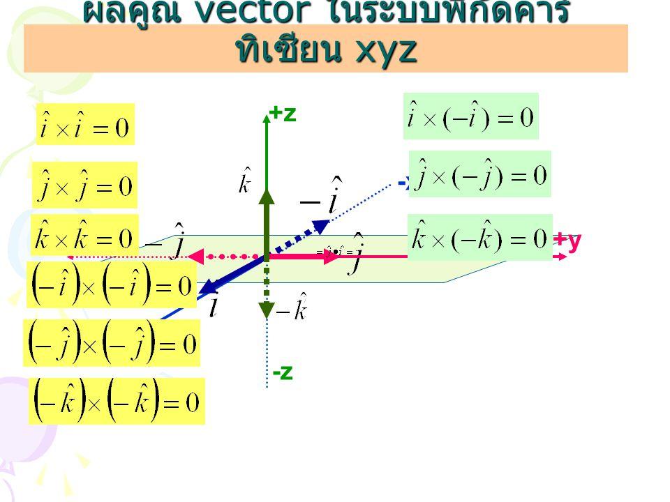 ผลคูณ vector ในระบบพิกัดคาร์ ทิเซียน xyz +x -x +y -y +z -z